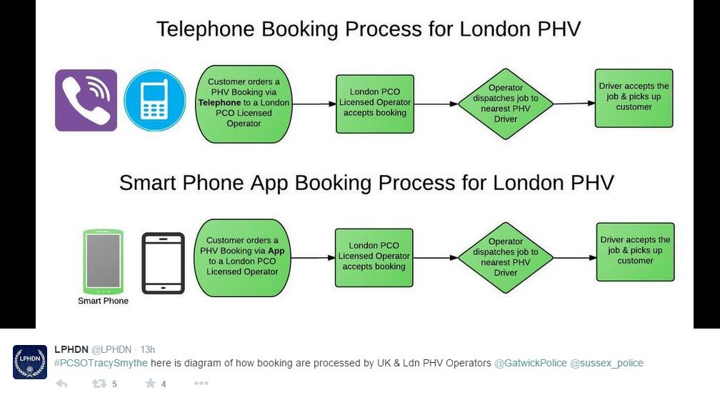 April 2015 Uber London Driver